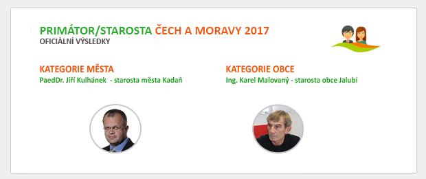 OFICIÁLNÍ VÝSLEDKY - PRIMÁTOR/STAROSTA ČECH A MORAVY 2017